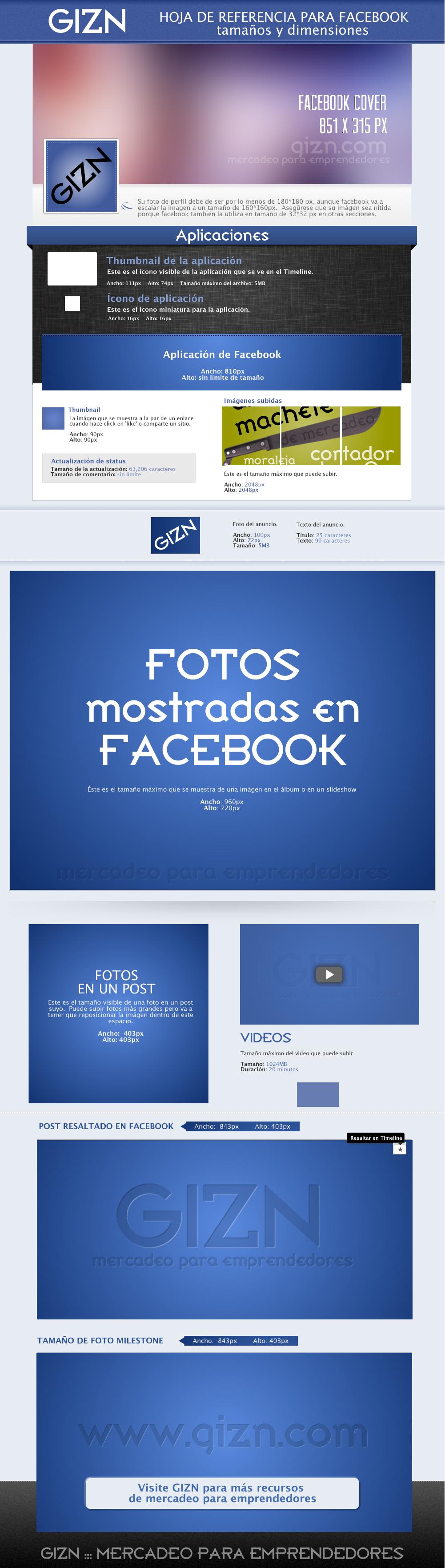 Fotos para Facebook - tamaños y dimensiones :: GIZN