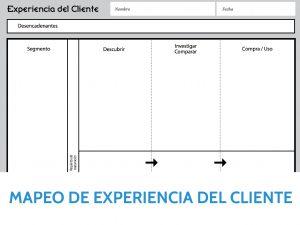 Mapeo de experiencia del cliente
