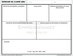 MPE cliente idea